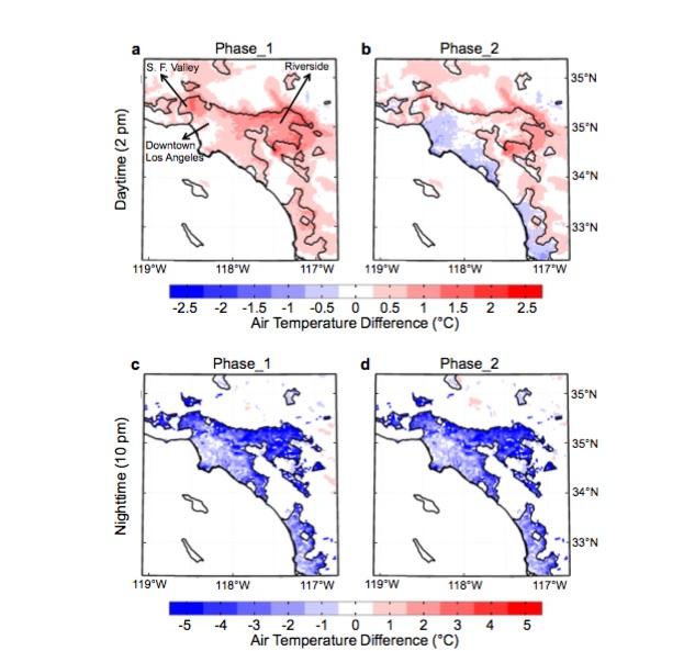 droughttolerancefig2