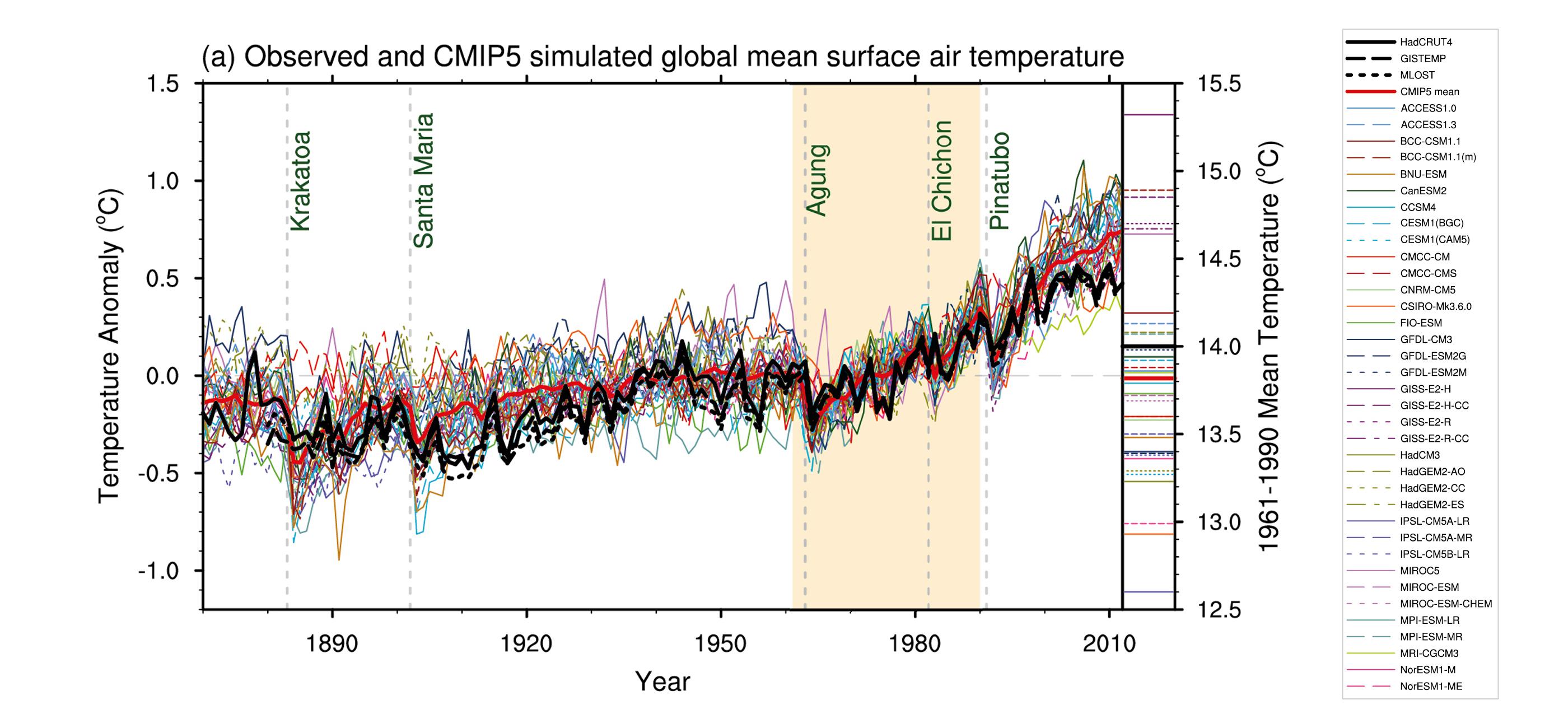 Wetterextreme | Christopher Schrader • Wissenschafts-Journalist